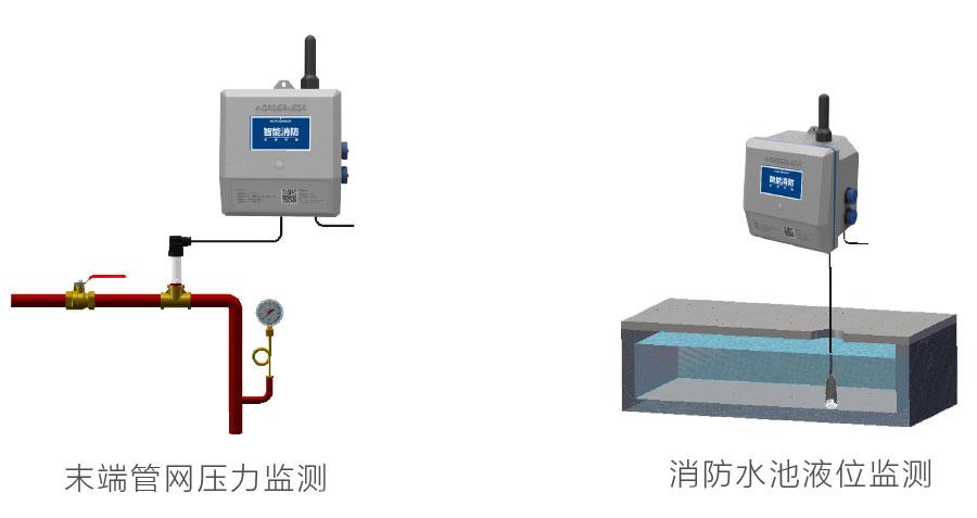 产品库 系统集成及工控 无线通讯 测控终端 消防栓水压监测  1智能