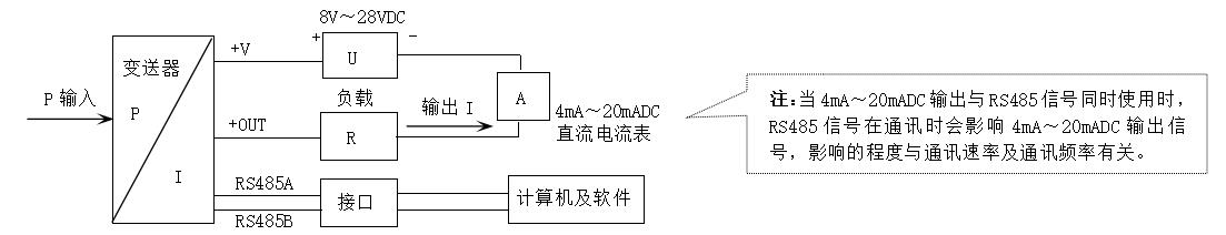 MPM4760差压变送器工作原理图