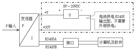 MPM4760差压变送器电路图